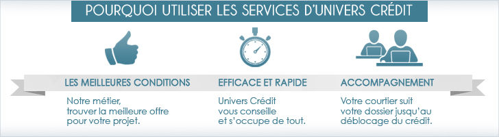 Avantages Univers Credit